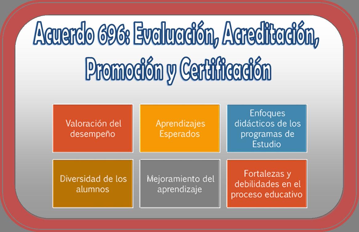 Acreditación   Educación Primaria