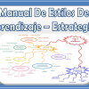 Manual de estilos de aprendizaje – estrategias
