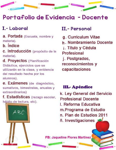 Aspectos del portafolio de evidencias y resumen de fechas for Plazas de docentes 2016