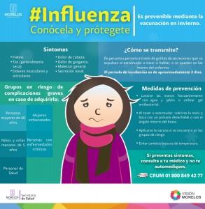 LaInfluenza