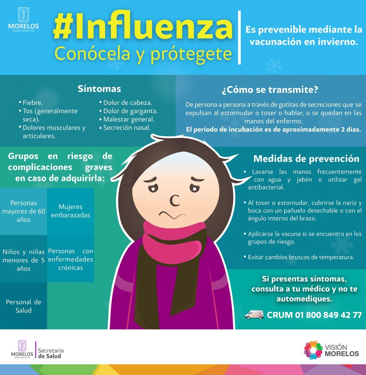 Influenza | Educación Primaria
