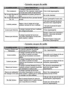 Licencias1