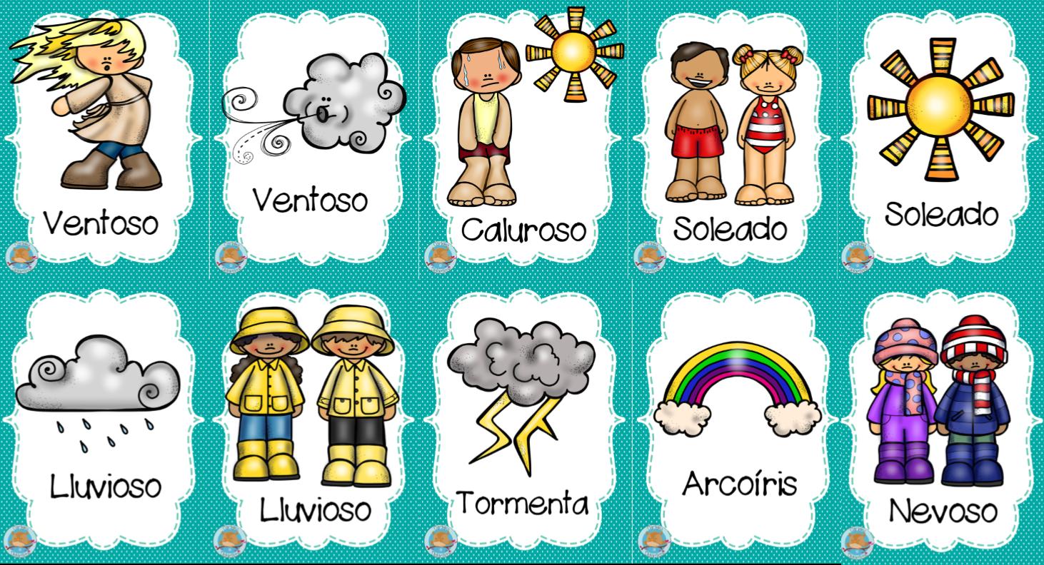Estados Del Clima Educaci 243 N Primaria