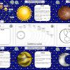 El sistema solar en este increíble y fabuloso diseño