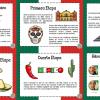 La independencia de México explicada en diseños por etapas