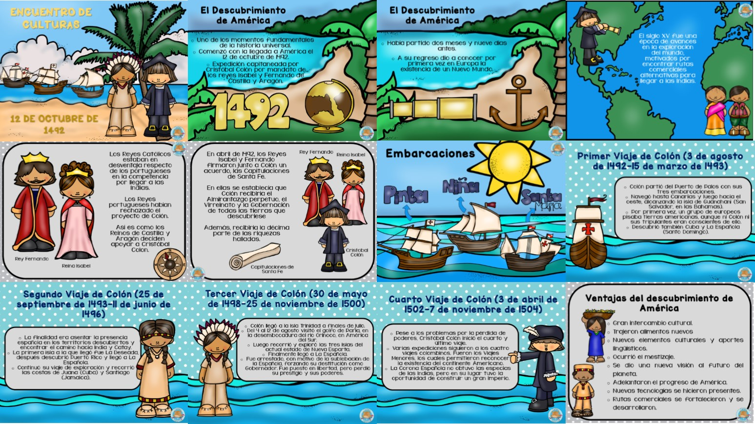 Los viajes de Cristóbal Colón, encuentro de culturas | Educación ...