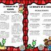 Estupendos diseños de la lectura en la escuela, momentos, estrategias y modalidades