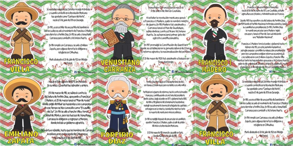 Maravillosas biografías de los personajes de la Revolución