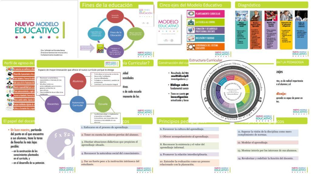 Excelente Resumen Del Nuevo Modelo Educativo 2017