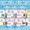 Fabuloso material de referentes de sustantivos y nombres propios