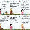 Perfil de egreso al termino de nivel de preescolar del nuevo modelo educativo