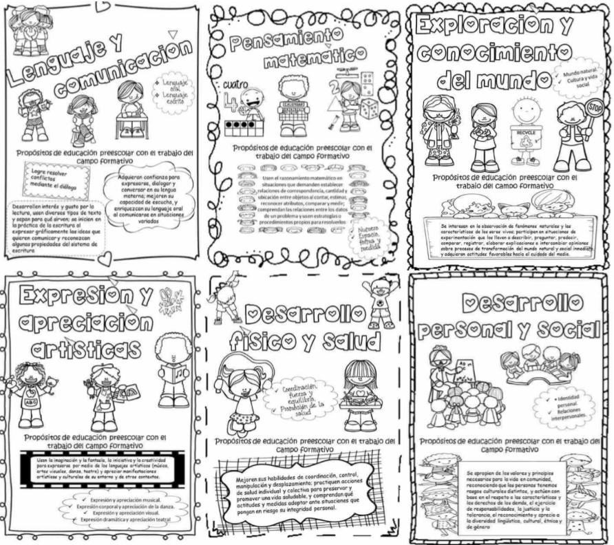 Estupendo material creativo para conocer los campos formativos de ...