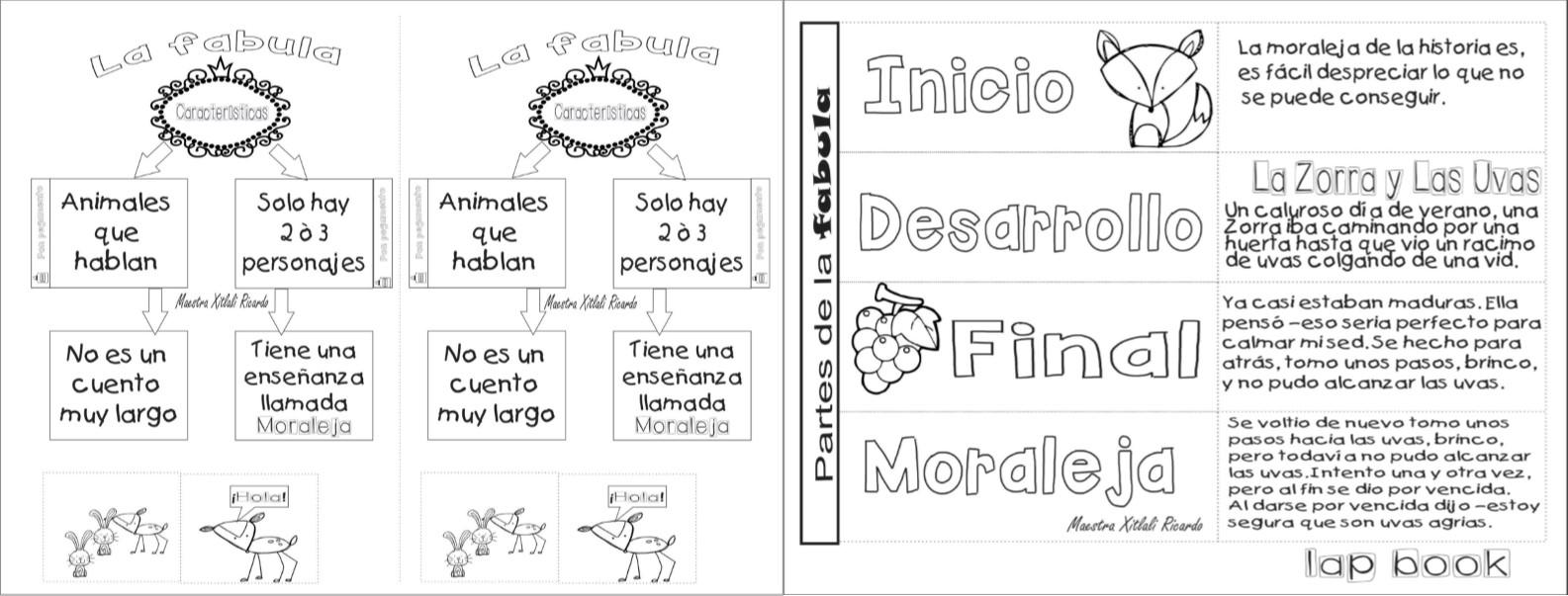 Magnifico Material Interactivo Y Lapbook Para Enseñar Y Aprender Sobre La Fábula Educación Primaria