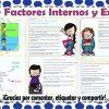 Análisis FODA factores internos y externos