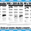 Calendario escolar 2018 – 2019 oficiales de 195, 185 y 200 días  SEP