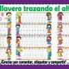 Genial llavero trazando el alfabeto para preescolar, primer y segundo grado de primaria