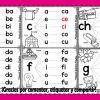 Estupendo y excelente material didáctico para trabajar las sílabas