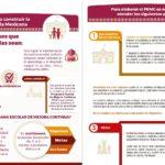 Infografía sobre el Programa Escolar de Mejora Continua (PEMC)